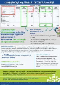 Taxe Fonciere 2018 Explications De Votre Nouvelle Feuille