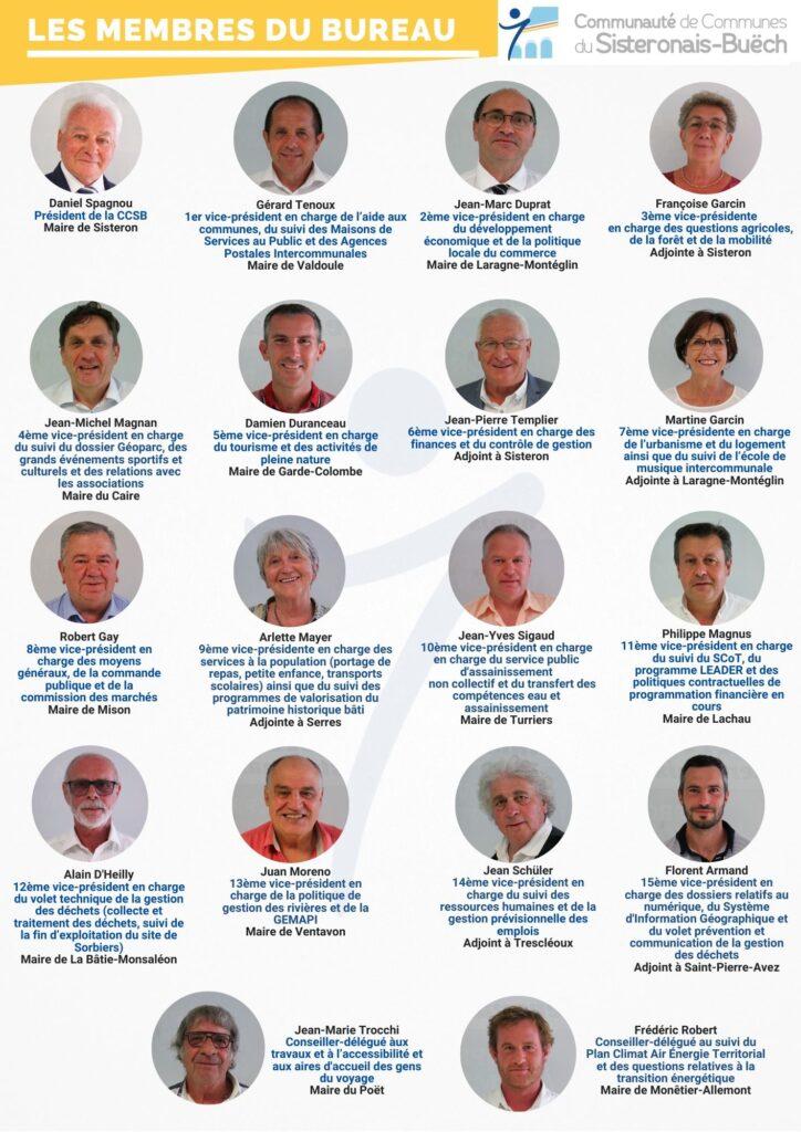 Membres du bureau 2020-2026